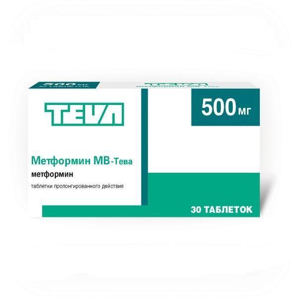 фото упаковки Метформин МВ-Тева