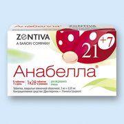 Анабелла, набор: табл. 2-х видов - желтые (дроспиенон 3 мг+этинилэстрадиол 30 мкг)-21 шт., белые (плацебо)-7 шт, таблетки, покрытые пленочной оболочкой, 28 шт.