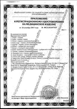 Презервативы Contex Lights сертификат