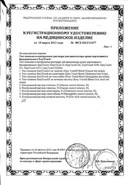 Тест-полоски EasyTouch II на глюкозу сертификат