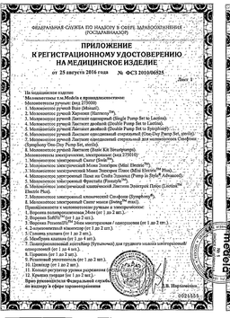 Medela Harmony Молокоотсос ручной сертификат