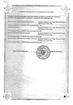 Анафранил сертификат