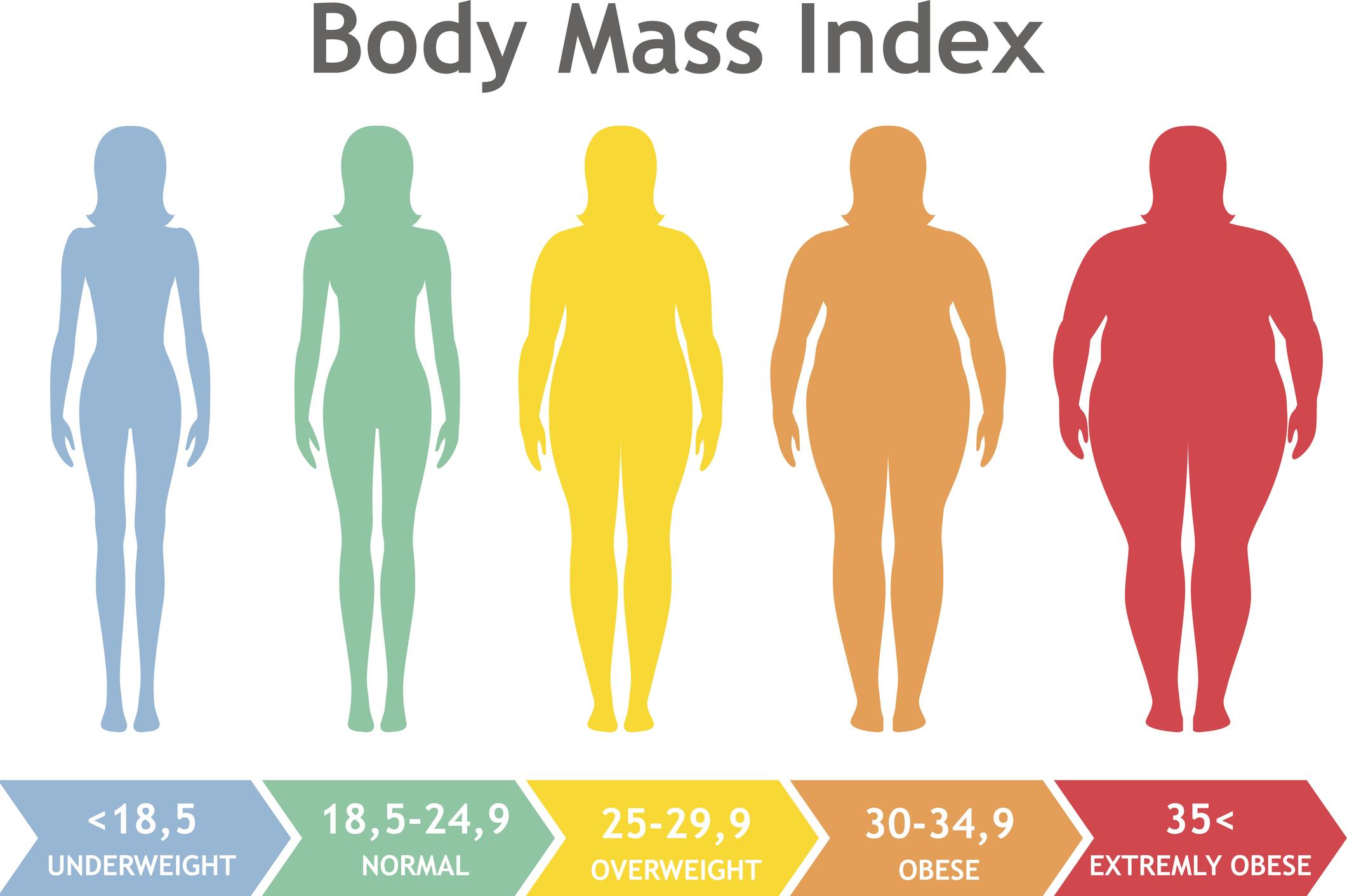 недорогие средства для похудения эффективные люди