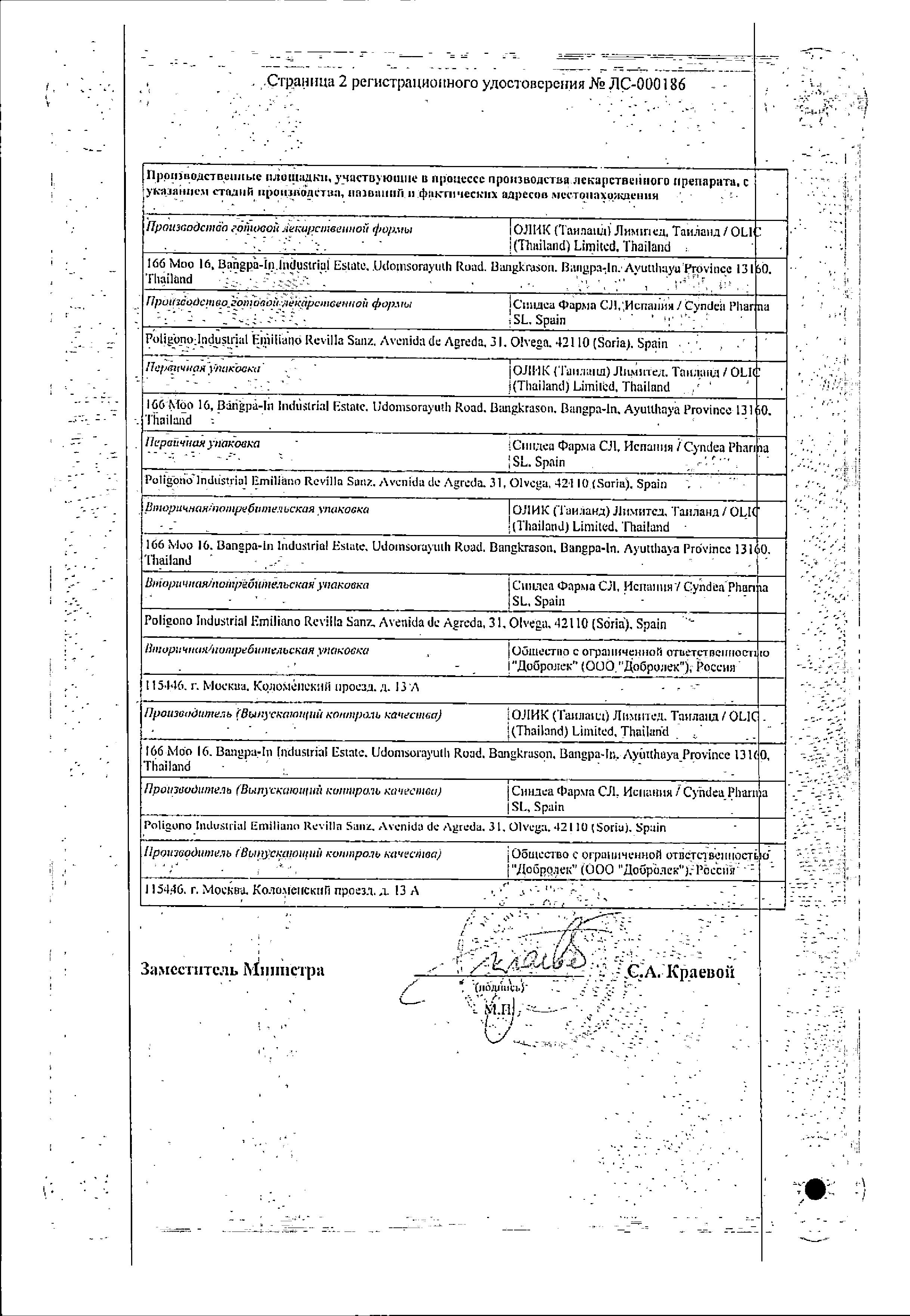 Утрожестан сертификат