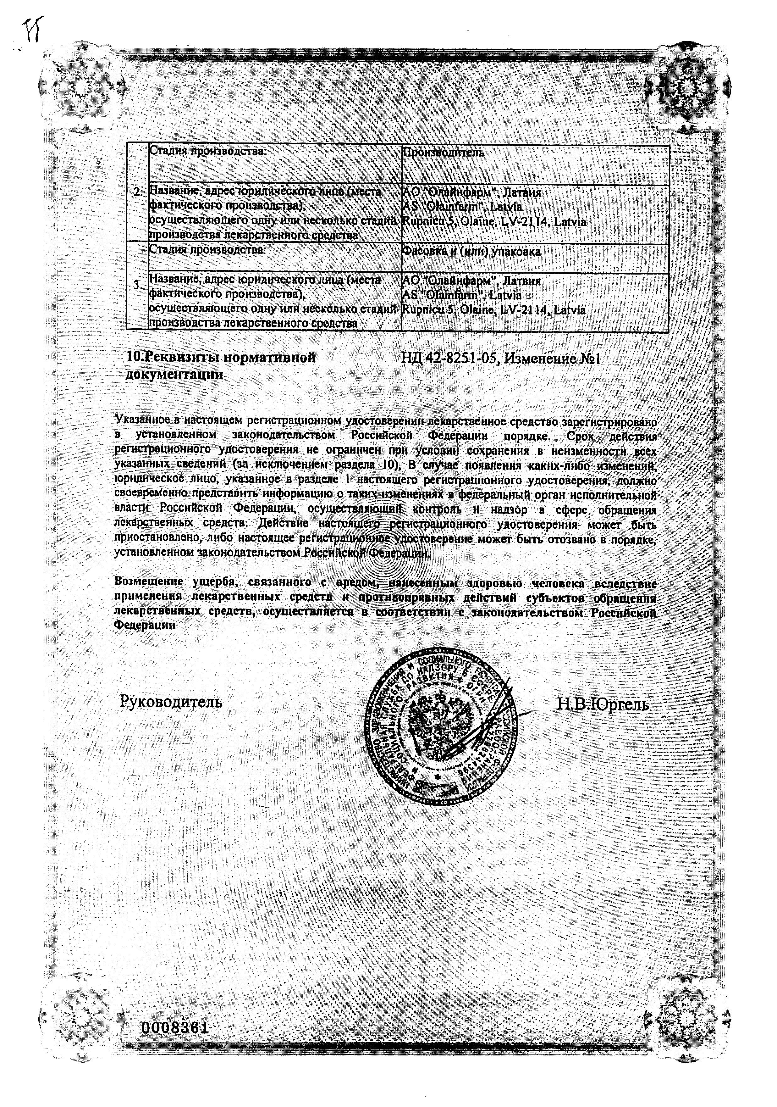 Фурадонин сертификат