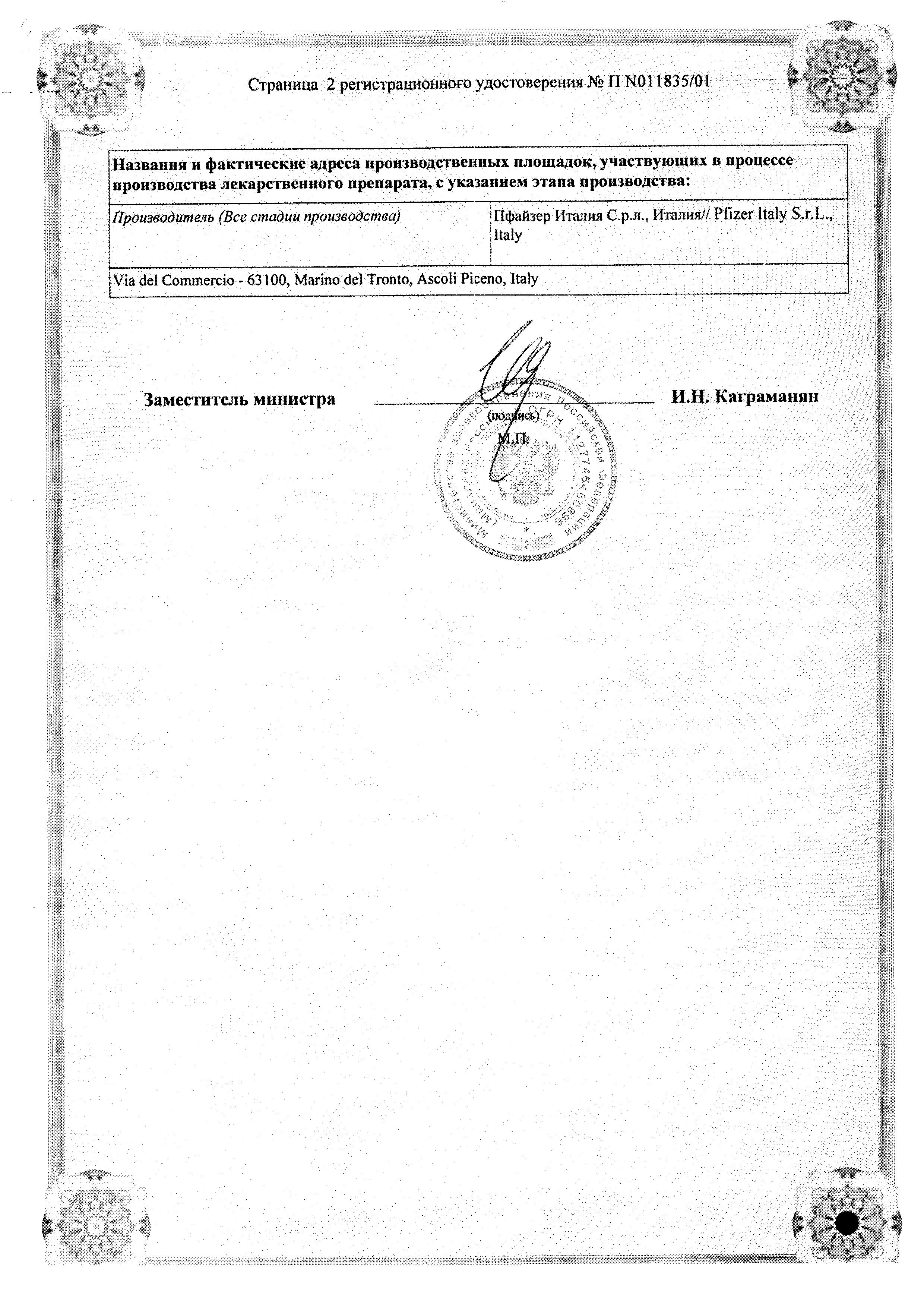 Аромазин сертификат