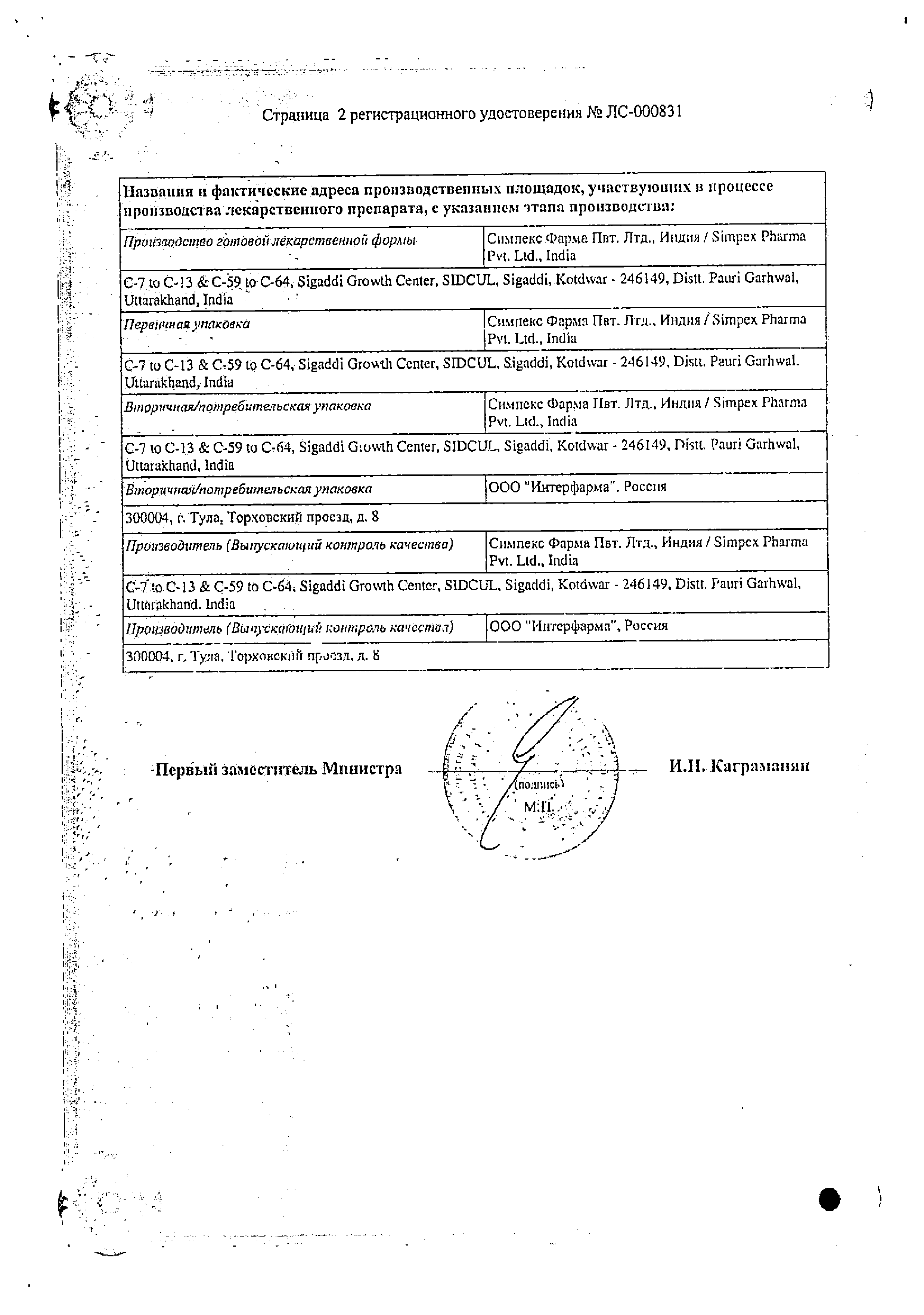 Тизанил сертификат