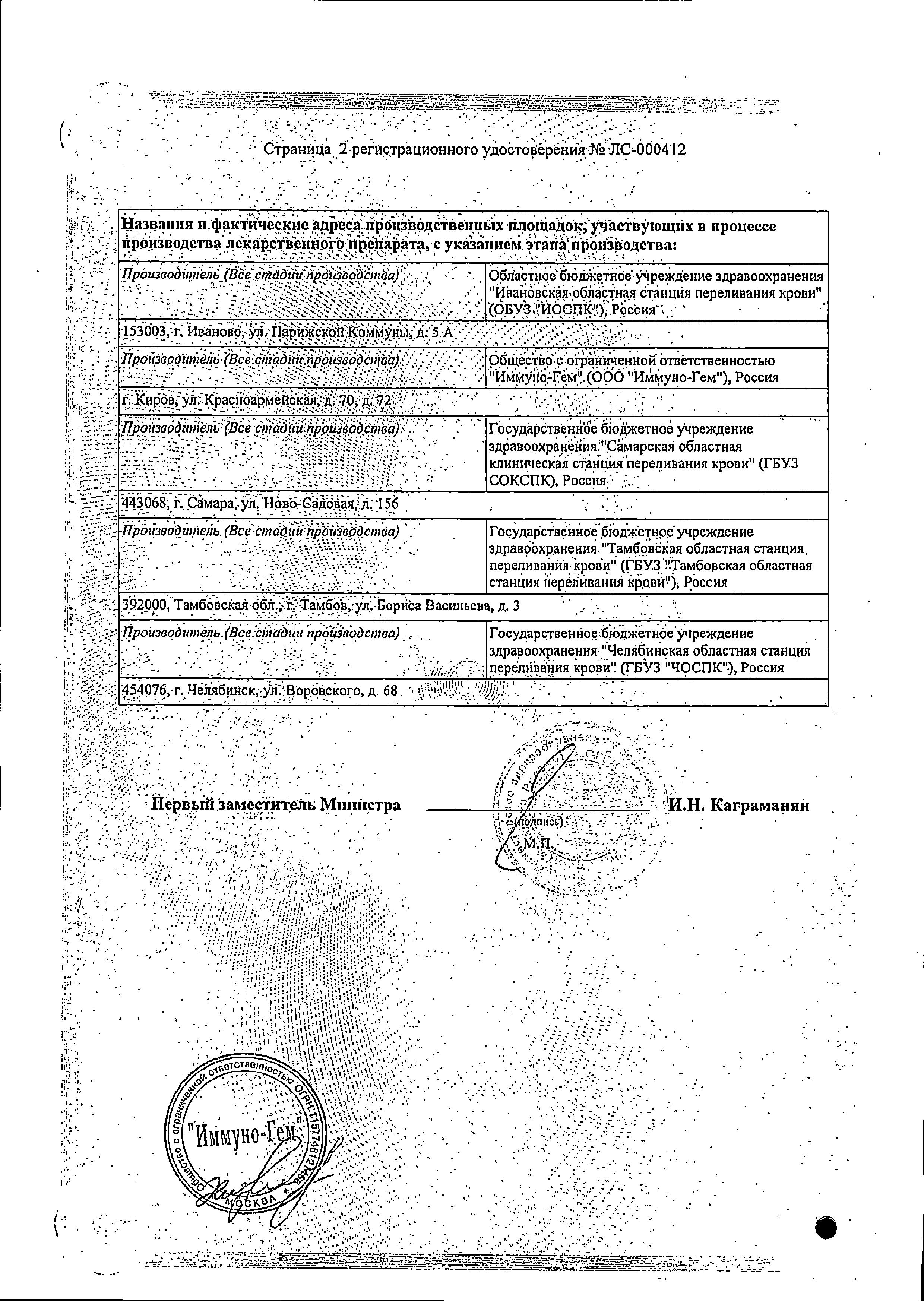 Габриглобин-IgG сертификат