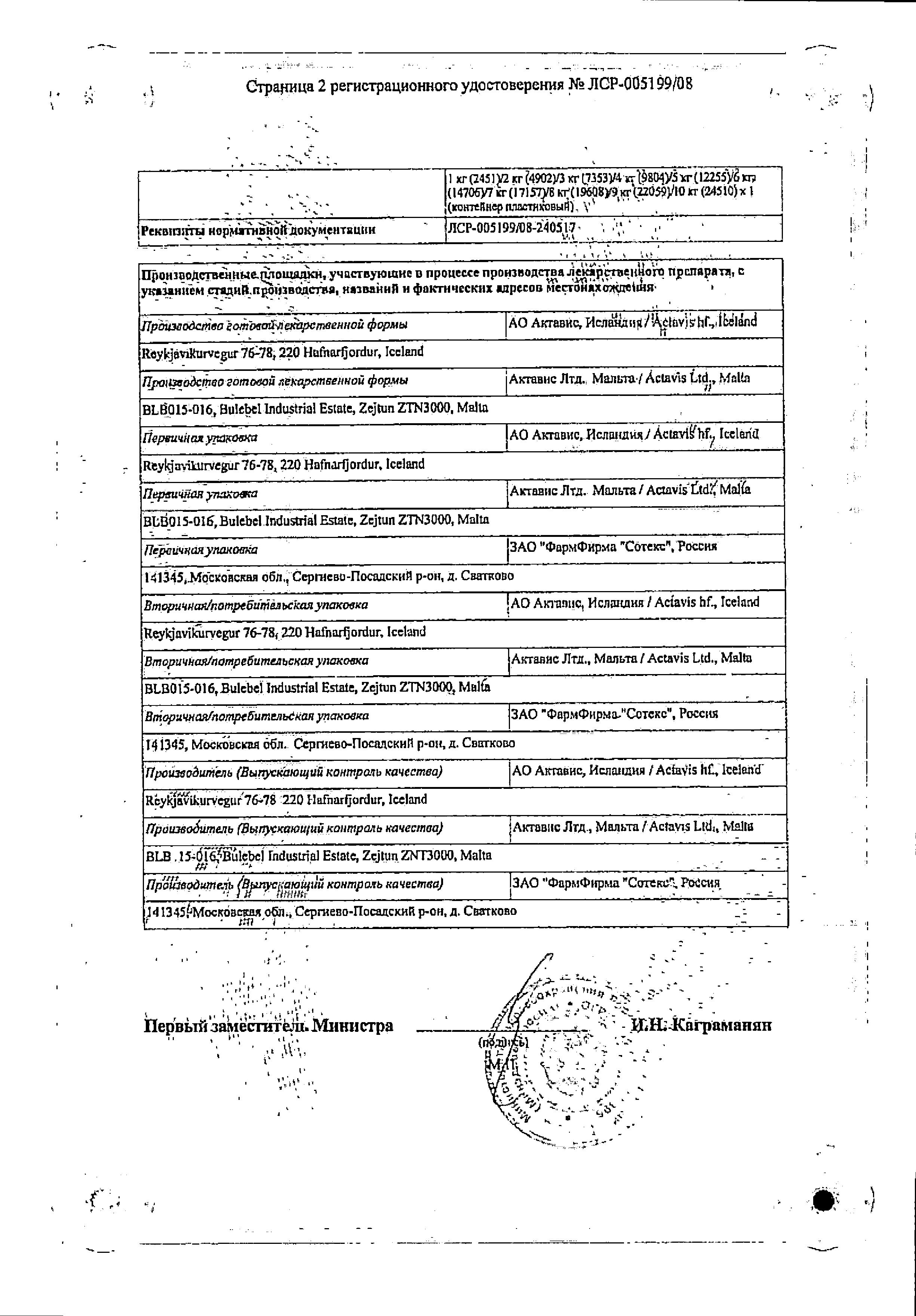 Вазотенз Н сертификат