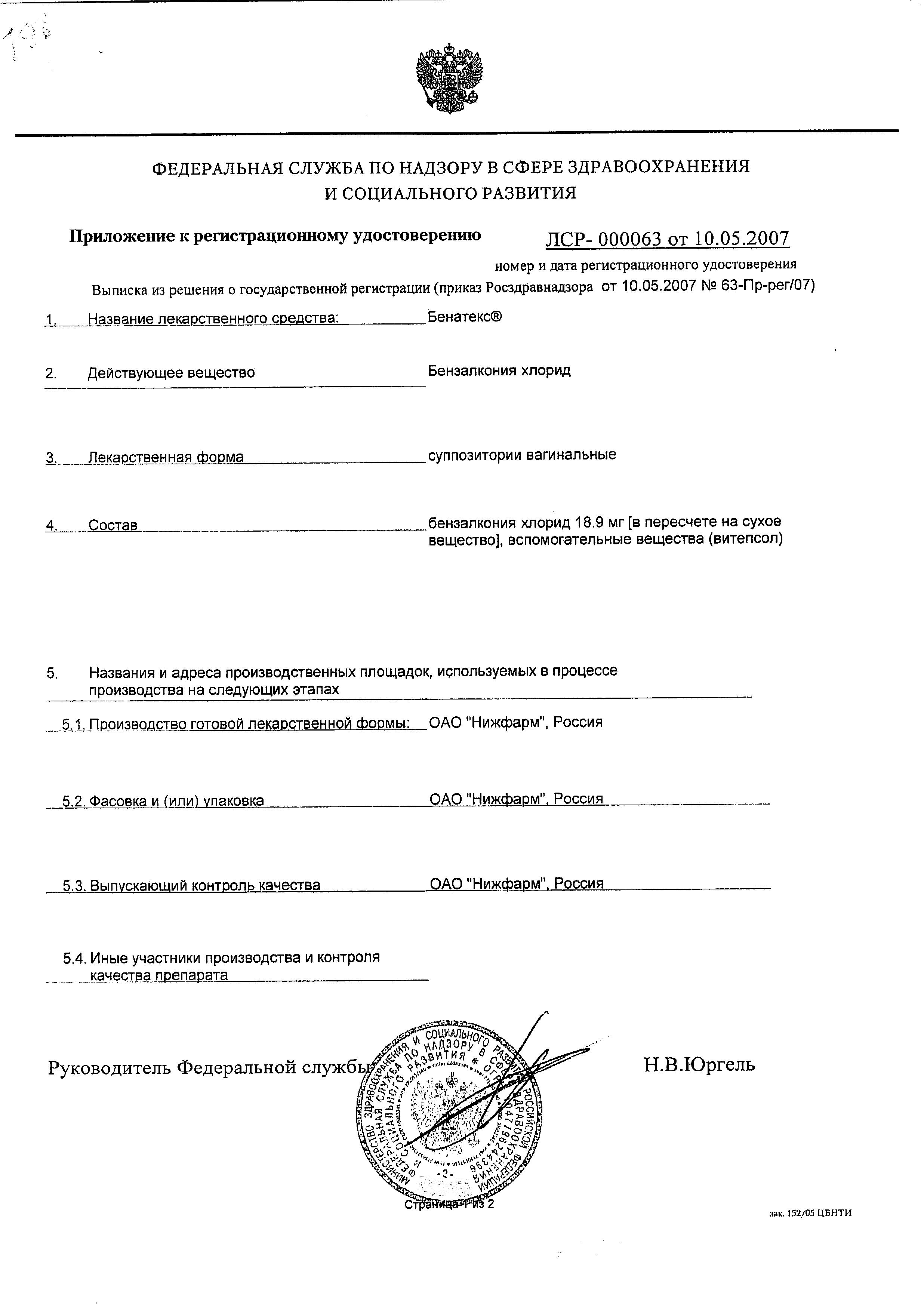 Бенатекс сертификат