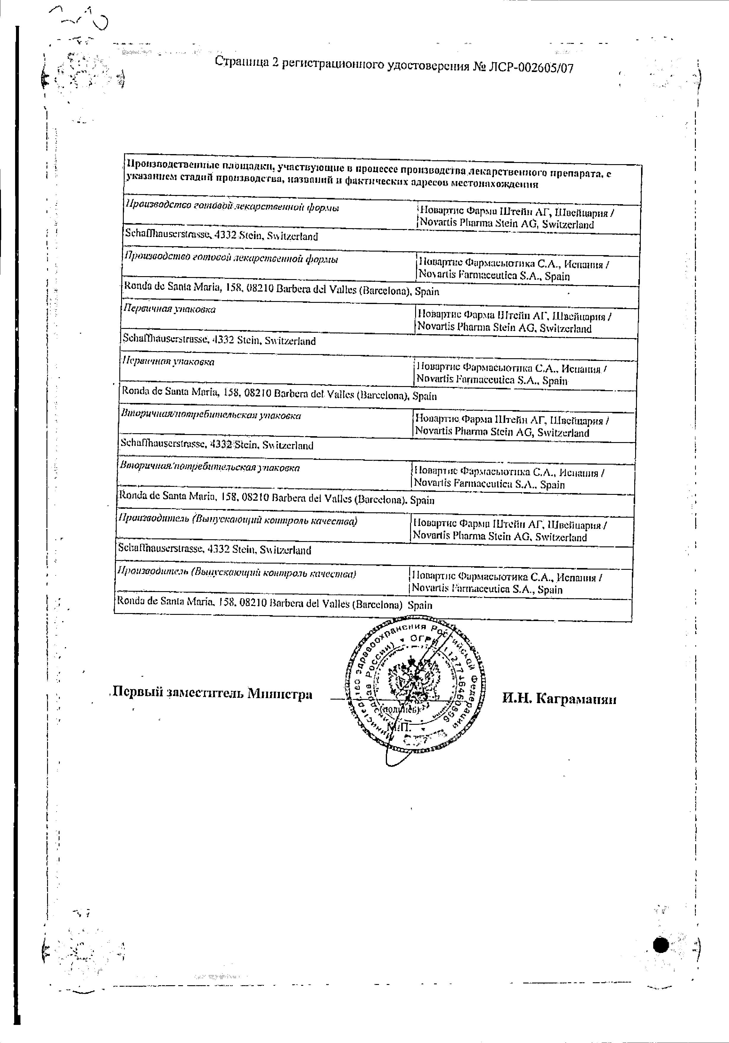 Эксфорж сертификат
