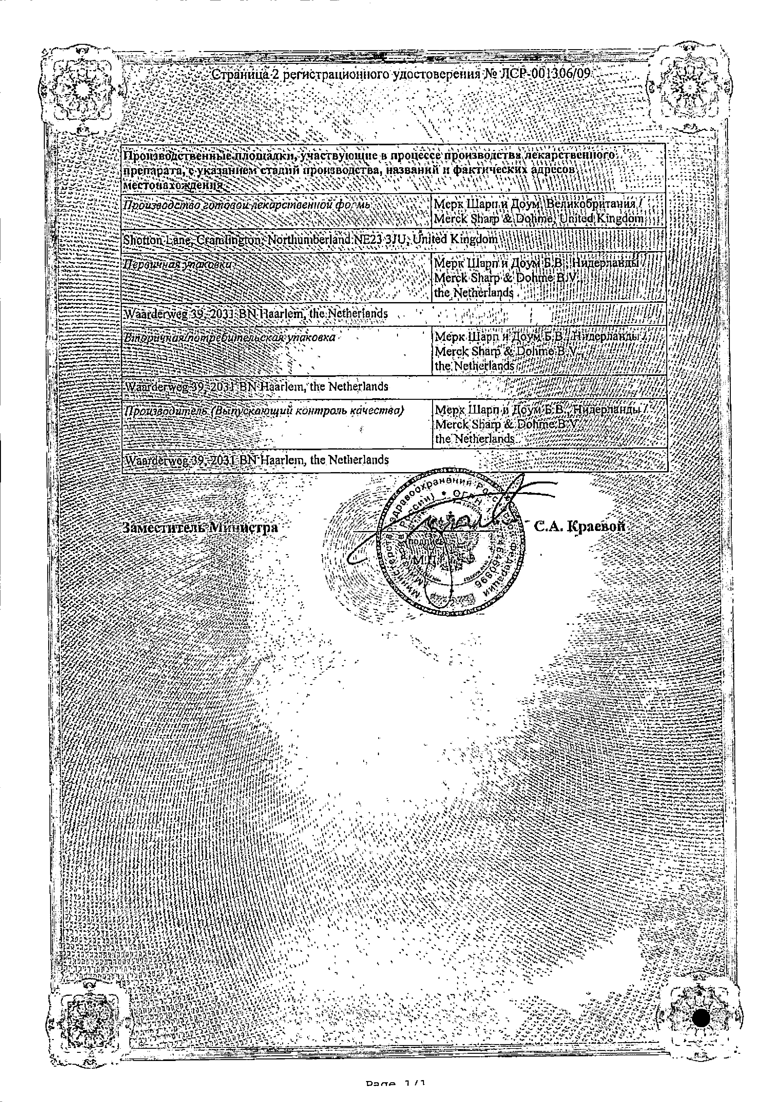 Гизаар Форте сертификат