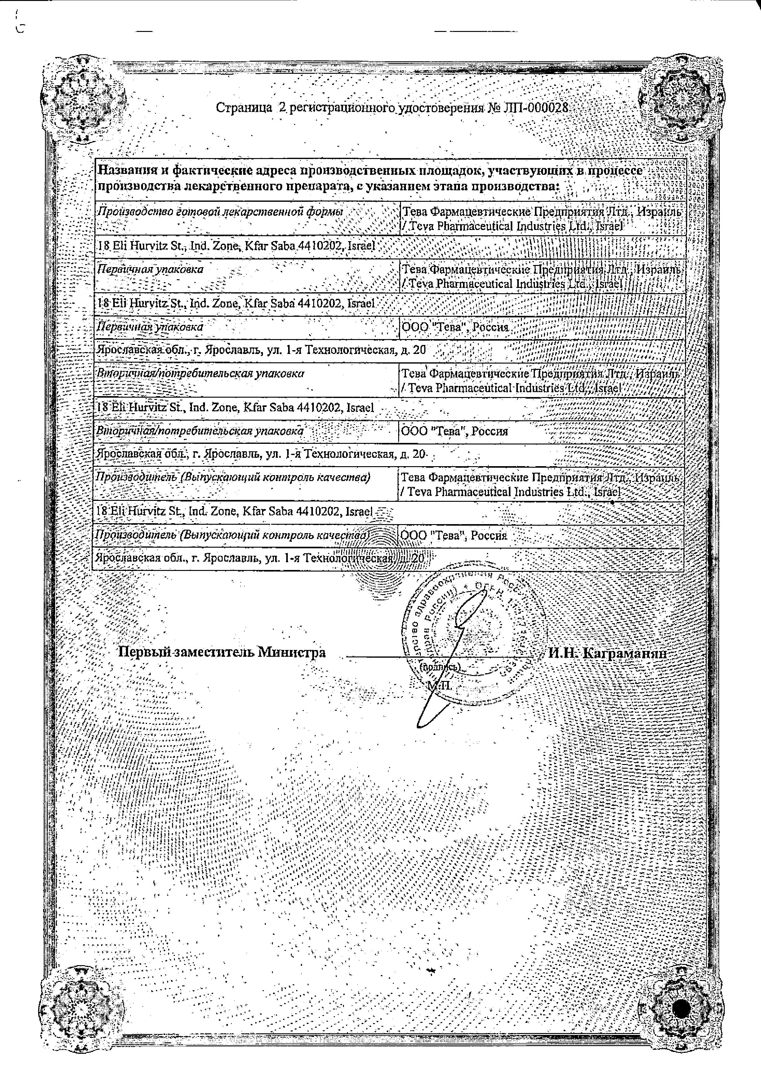 Метформин-Тева сертификат