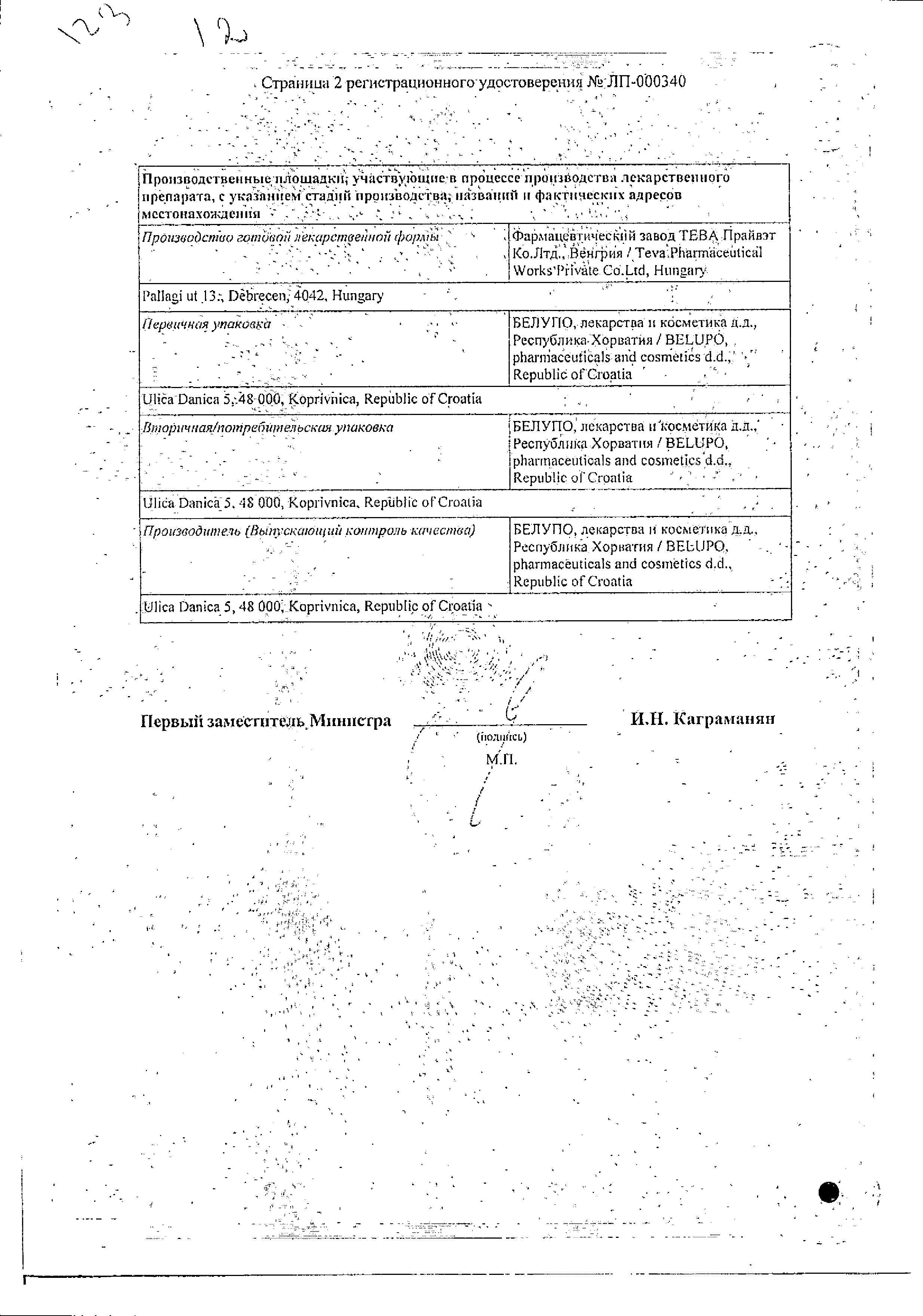 Доксазозин Белупо сертификат