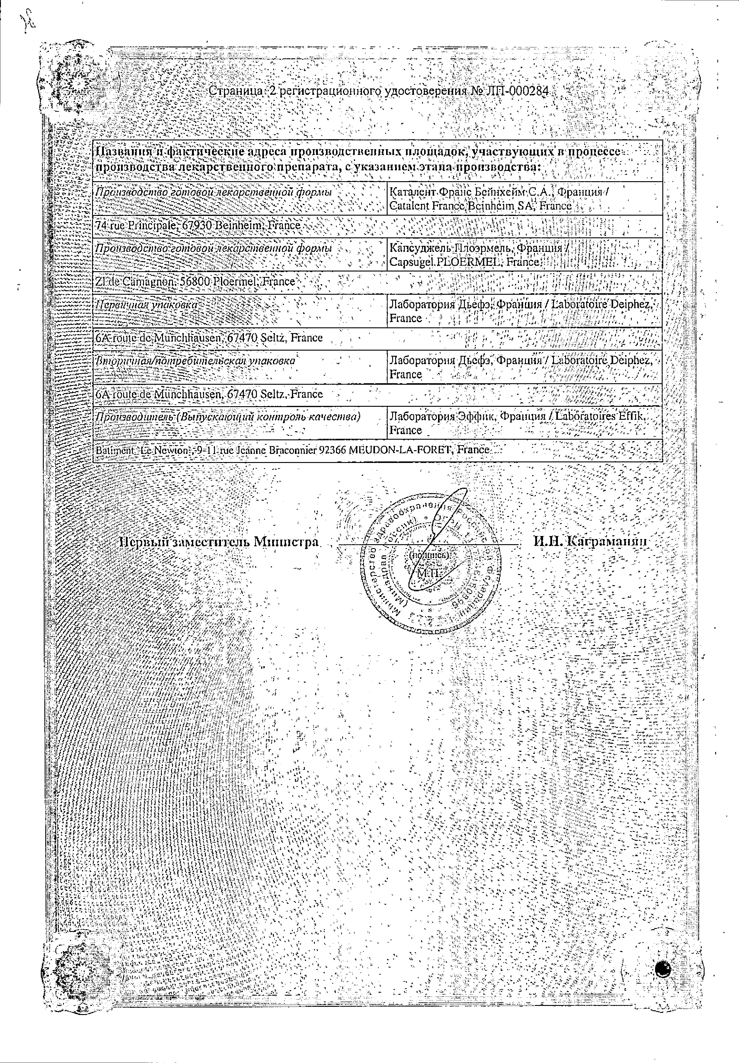 Ипрожин сертификат