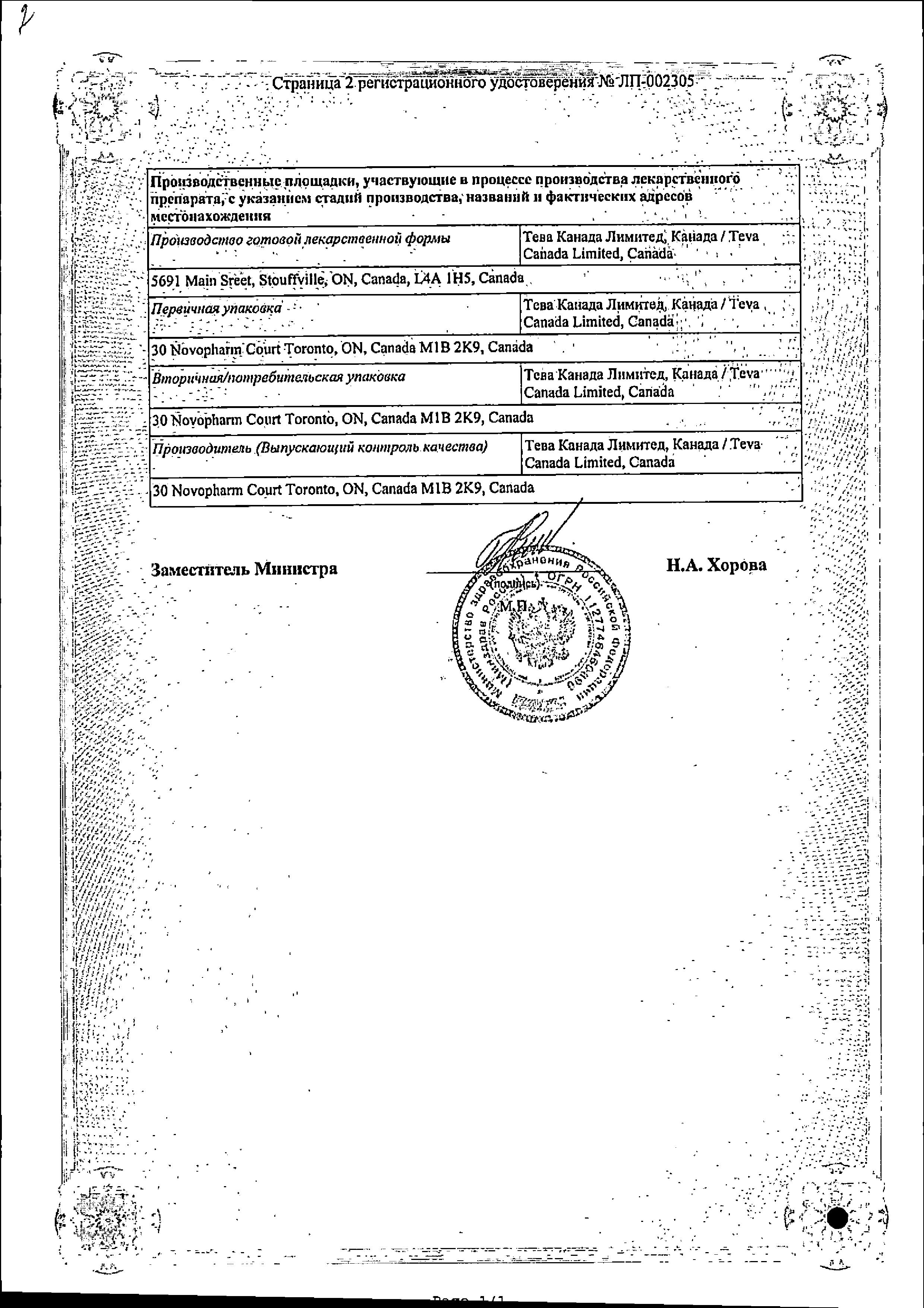 Прамипексол-Тева сертификат