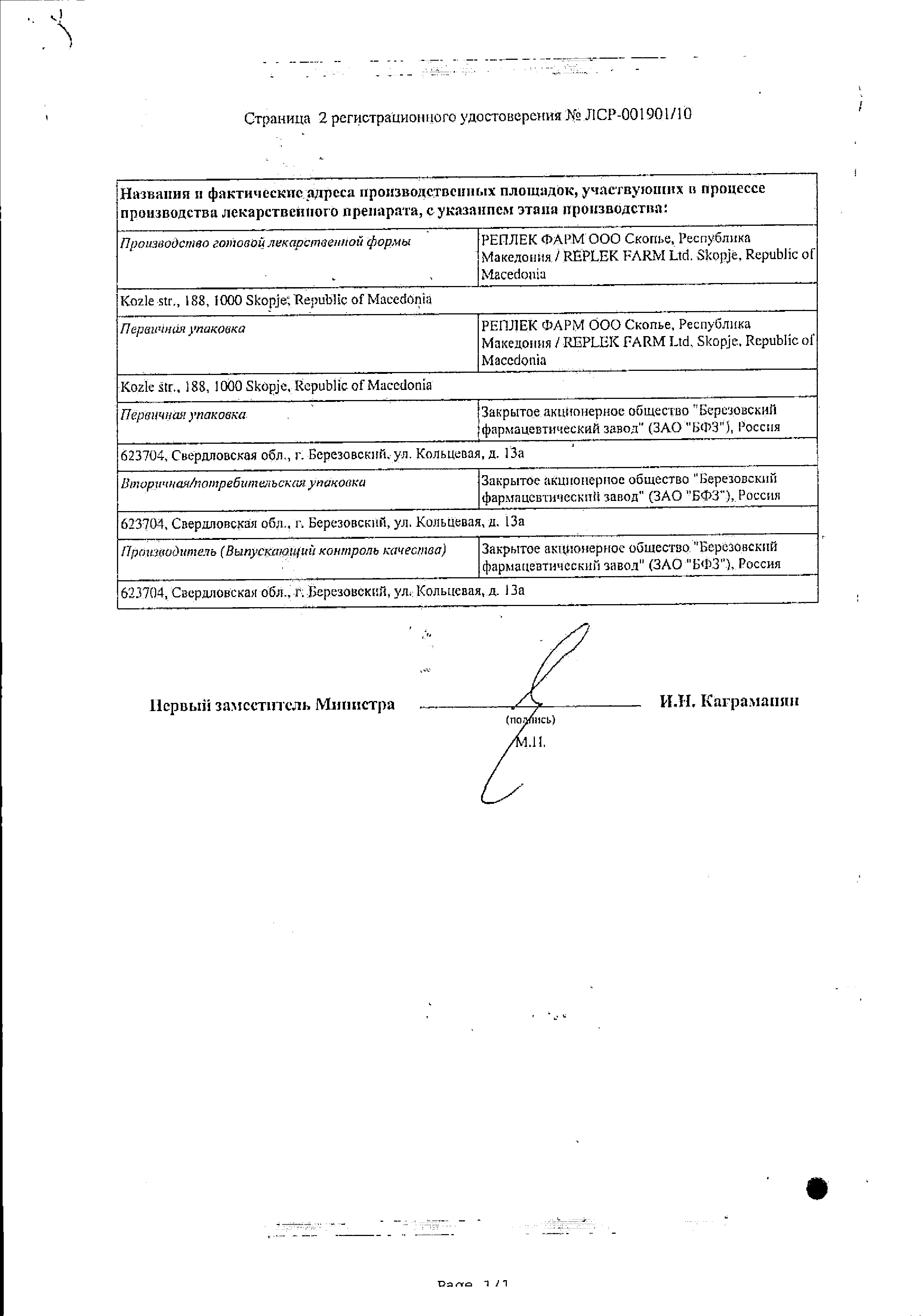 Фолиевая кислота форте сертификат