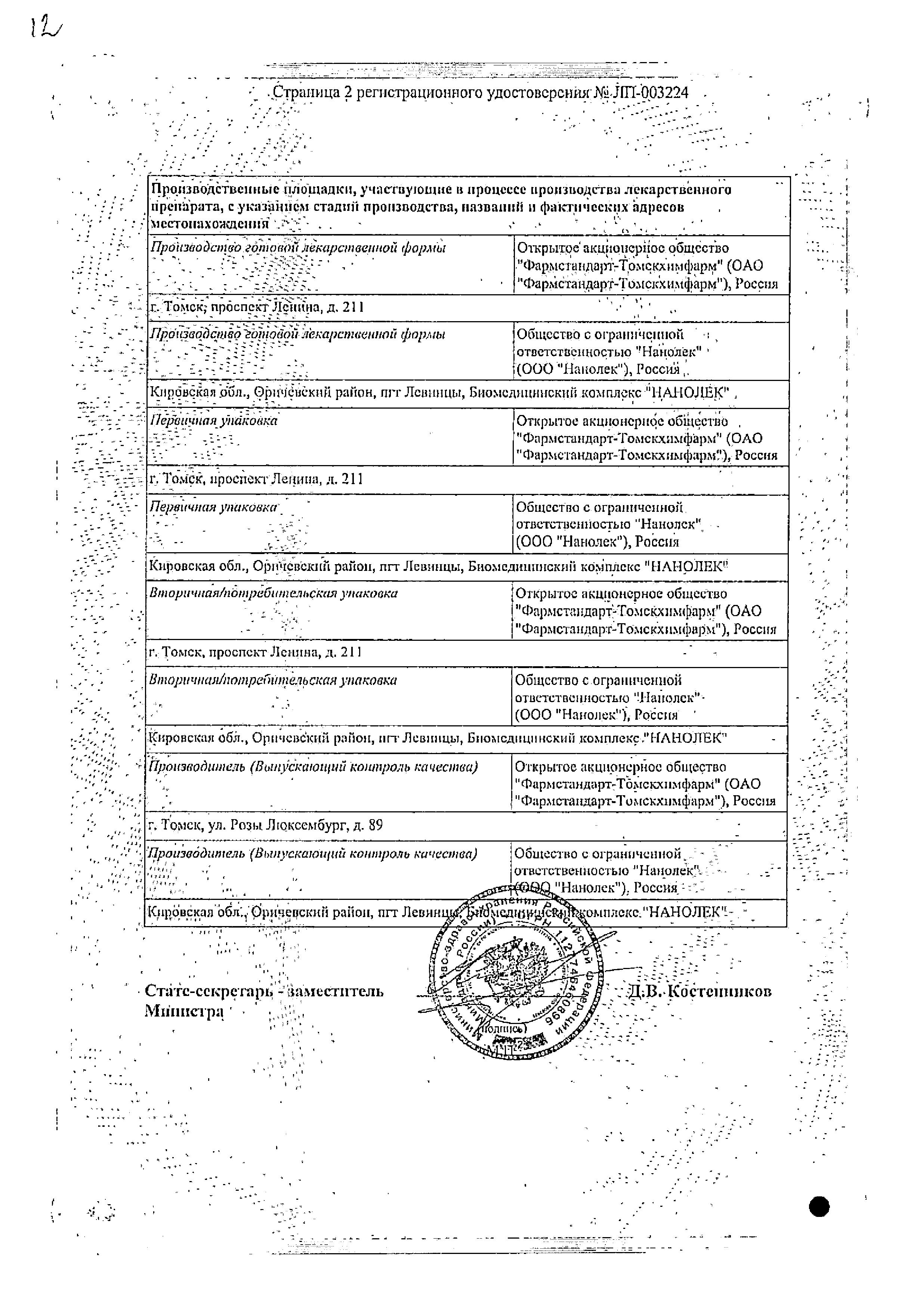 Магнелис В6 форте сертификат