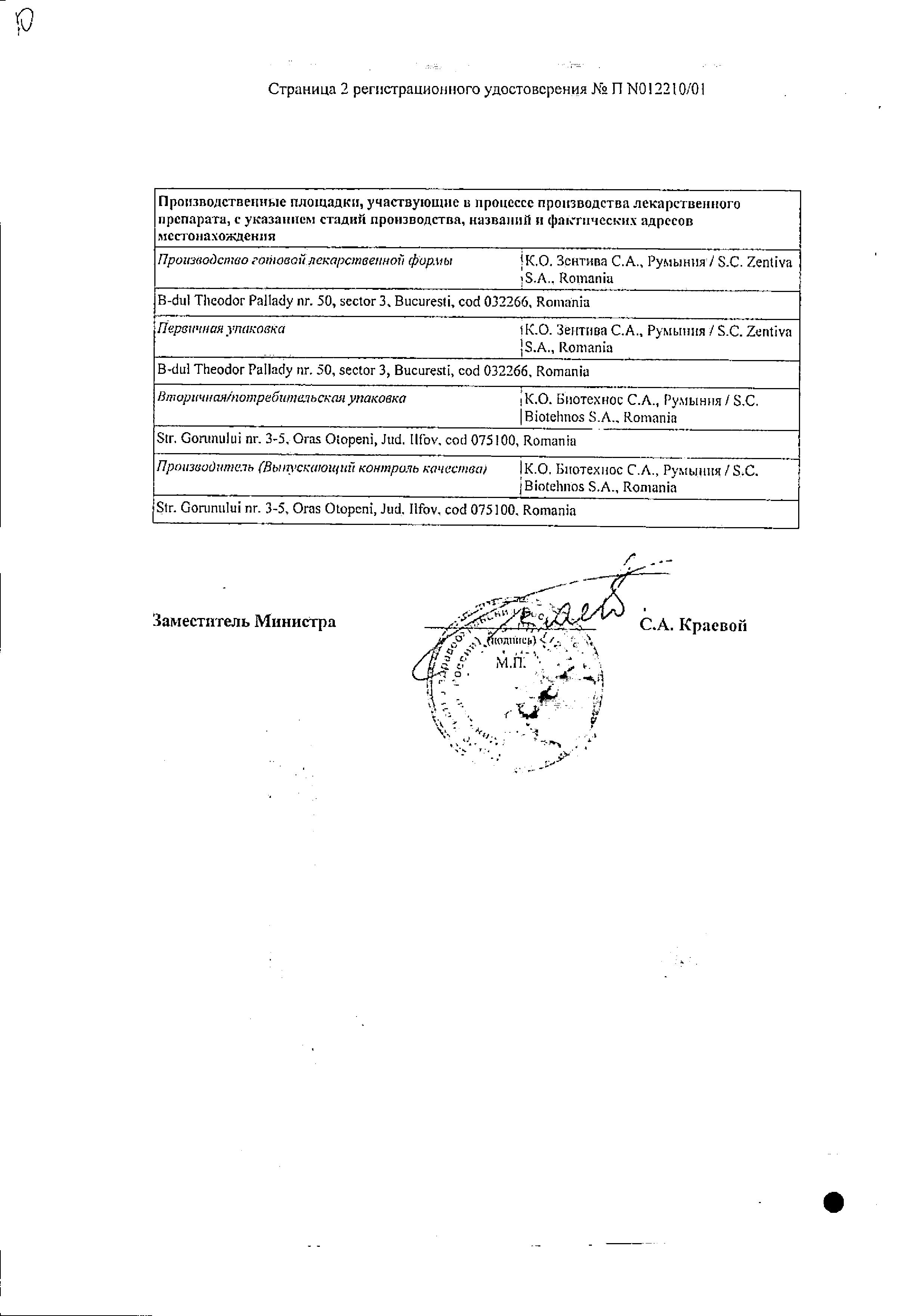 Алфлутоп сертификат