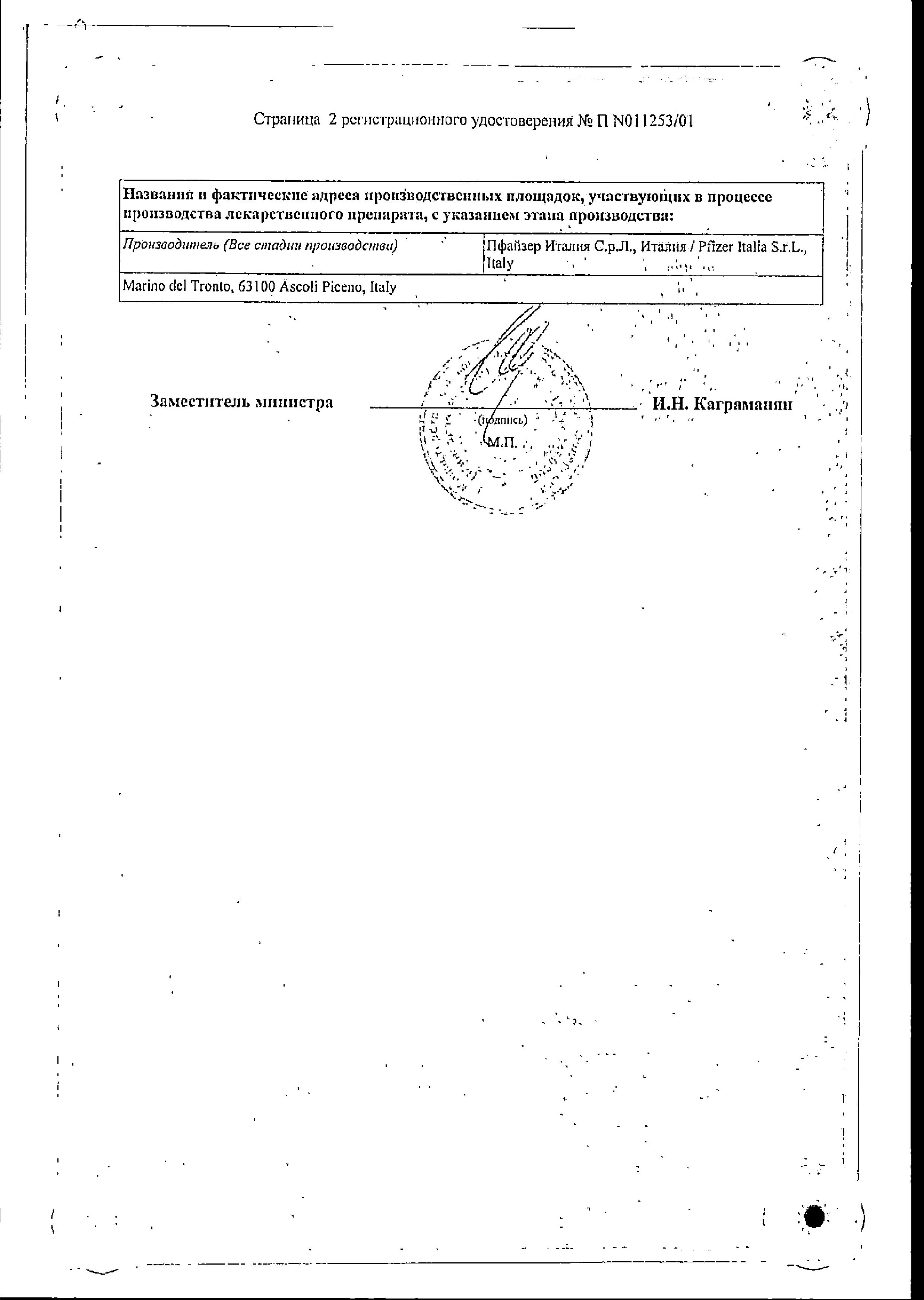 Сермион сертификат