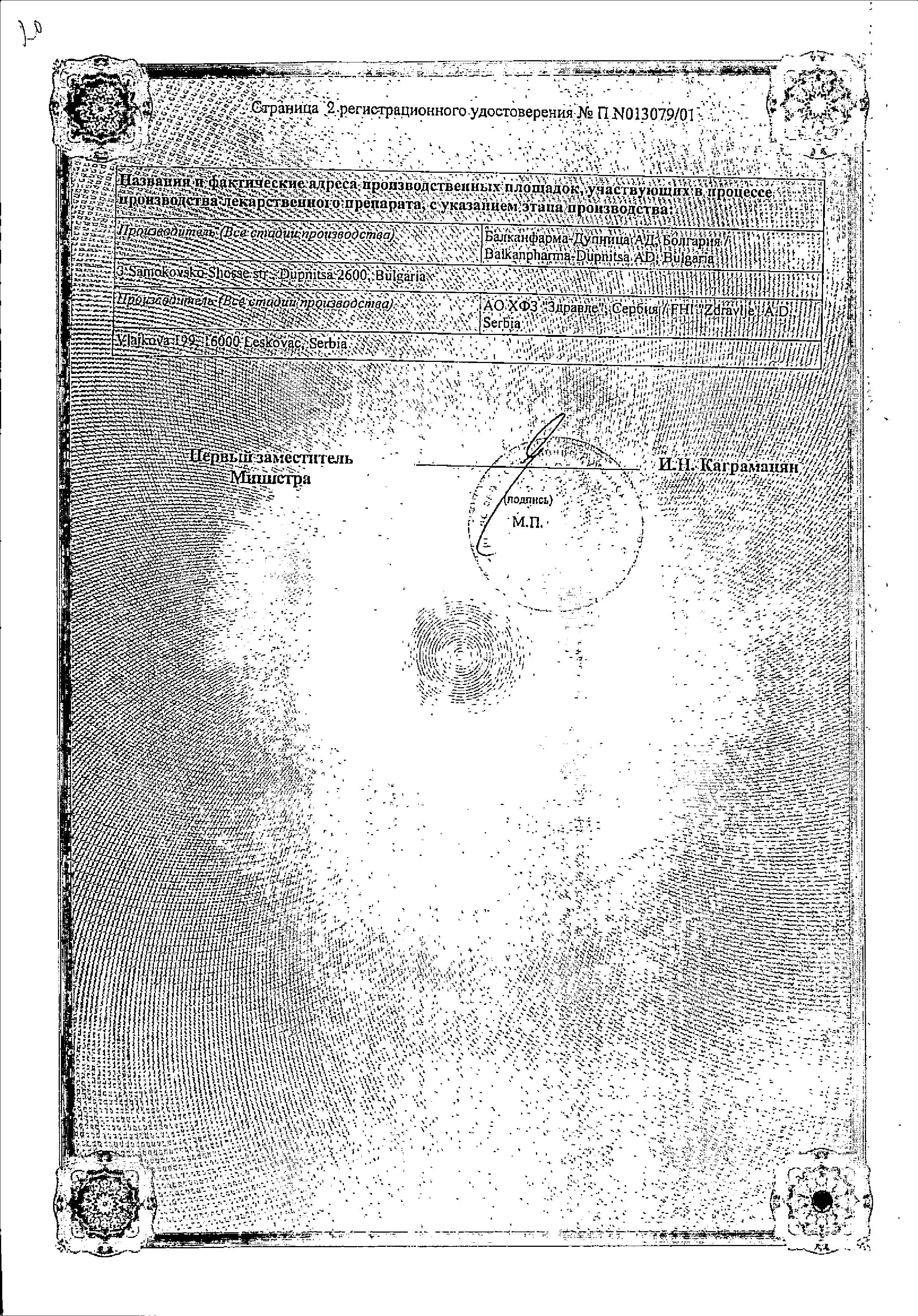 Спазмалгон сертификат