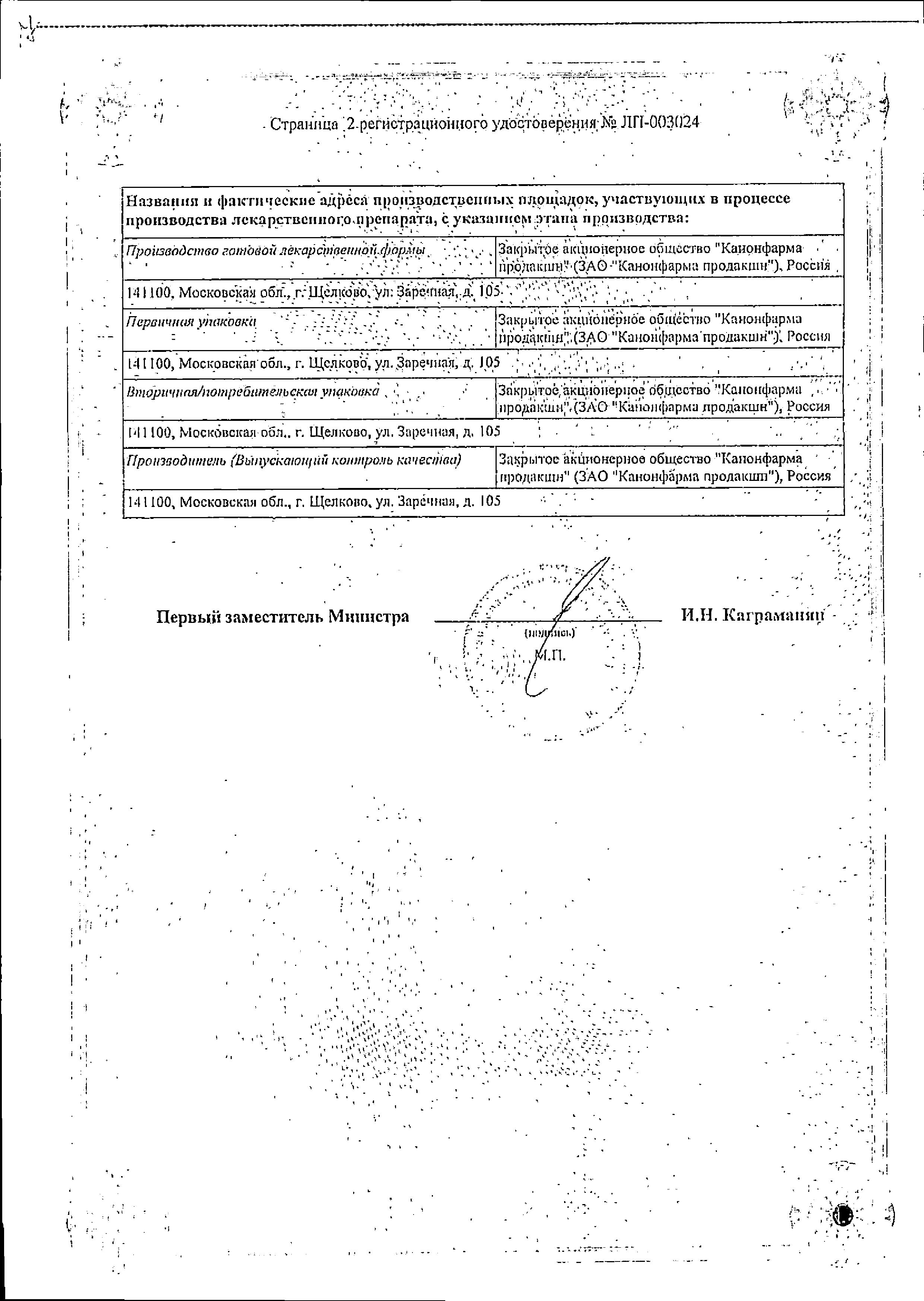 Пантопразол Канон сертификат