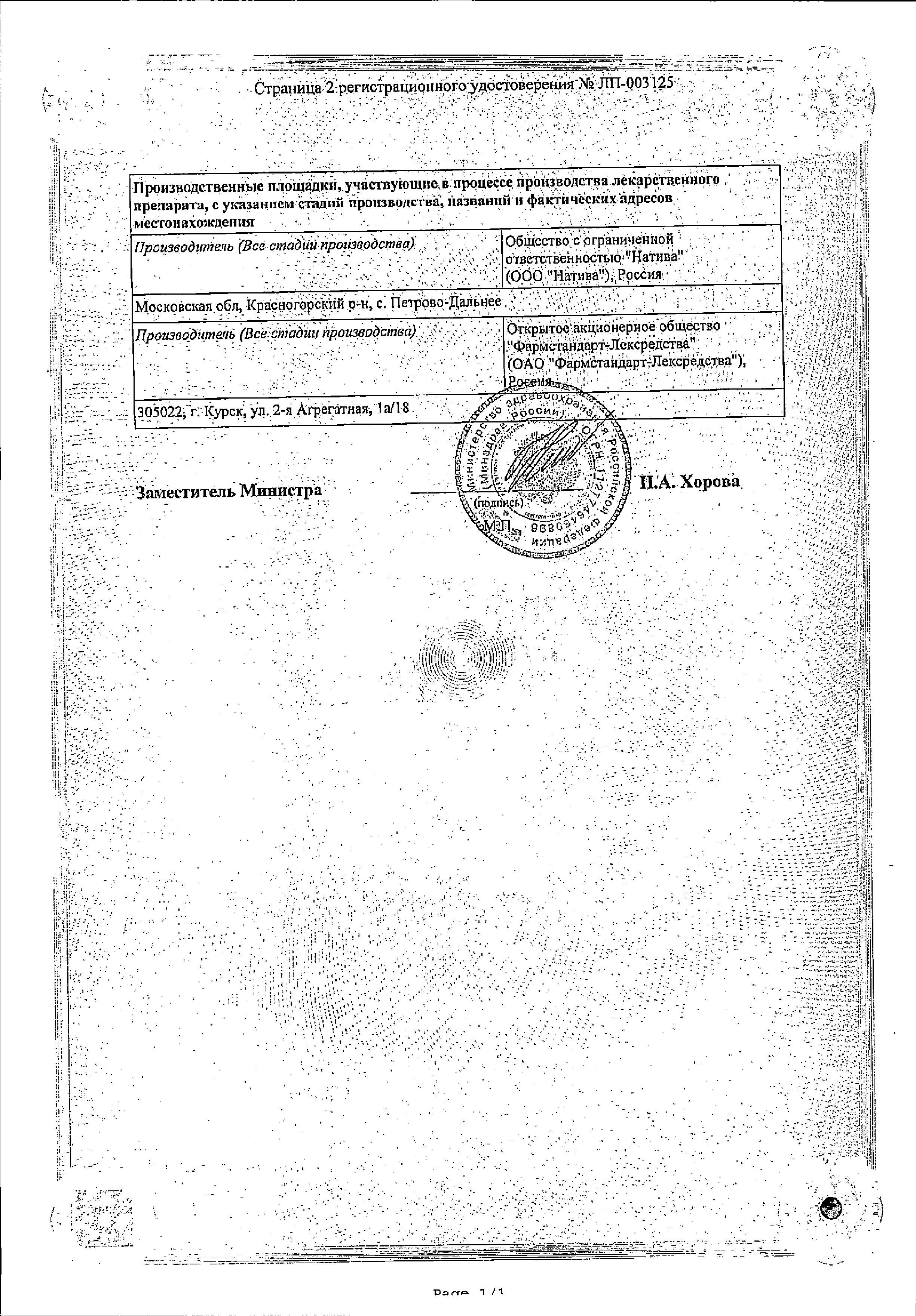 Ипратропиум-аэронатив сертификат