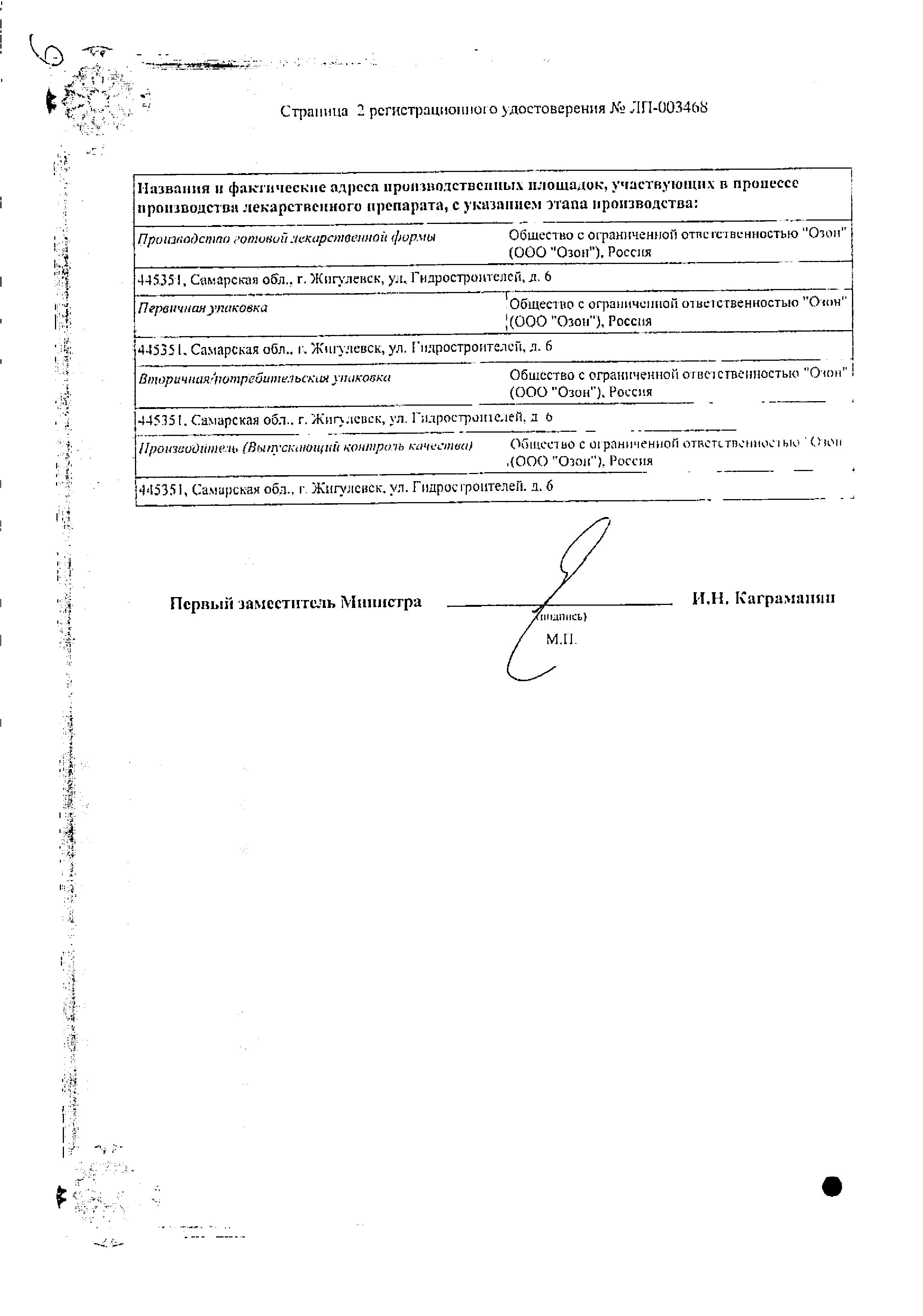 Дипиридамол сертификат