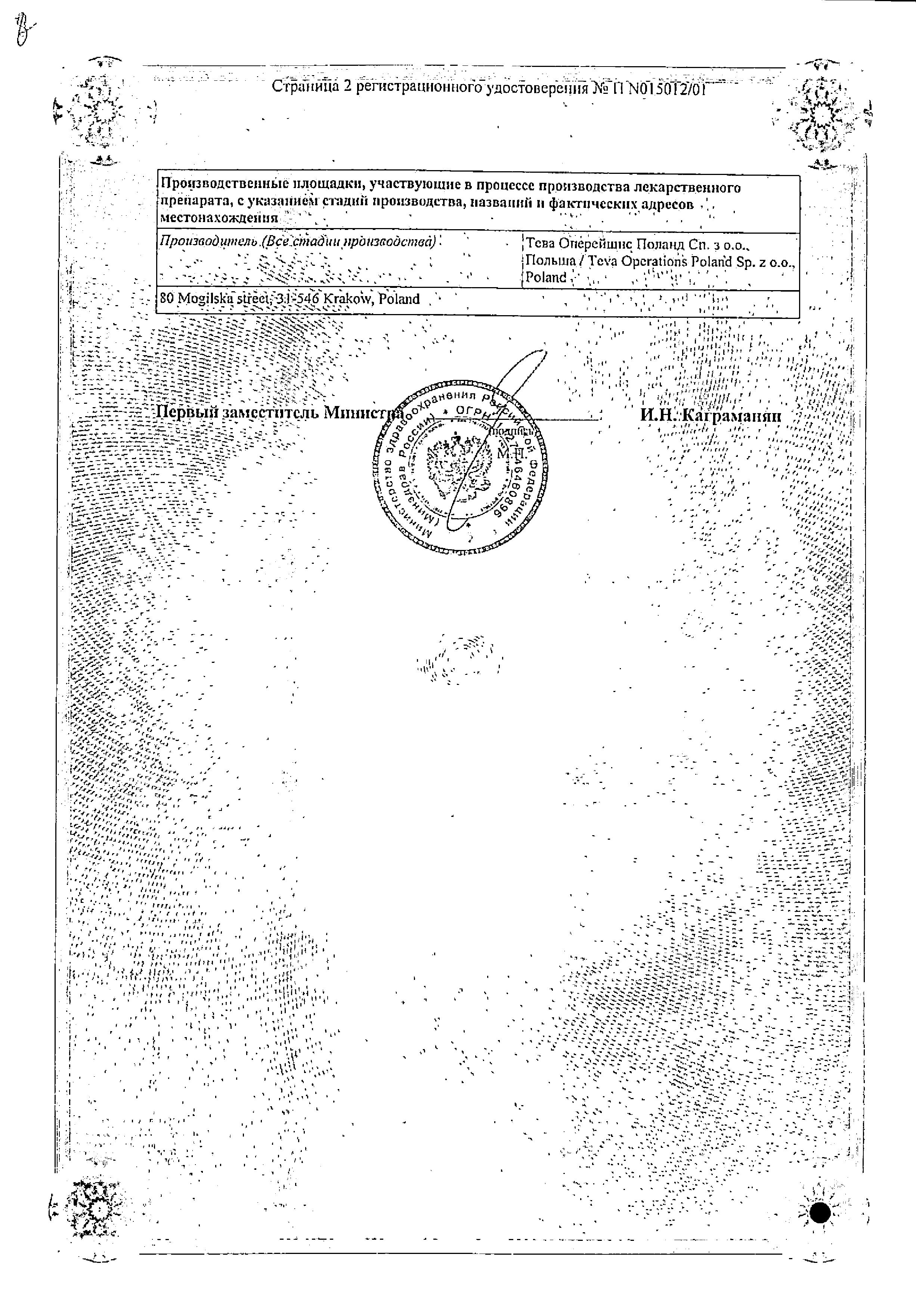 Финлепсин сертификат