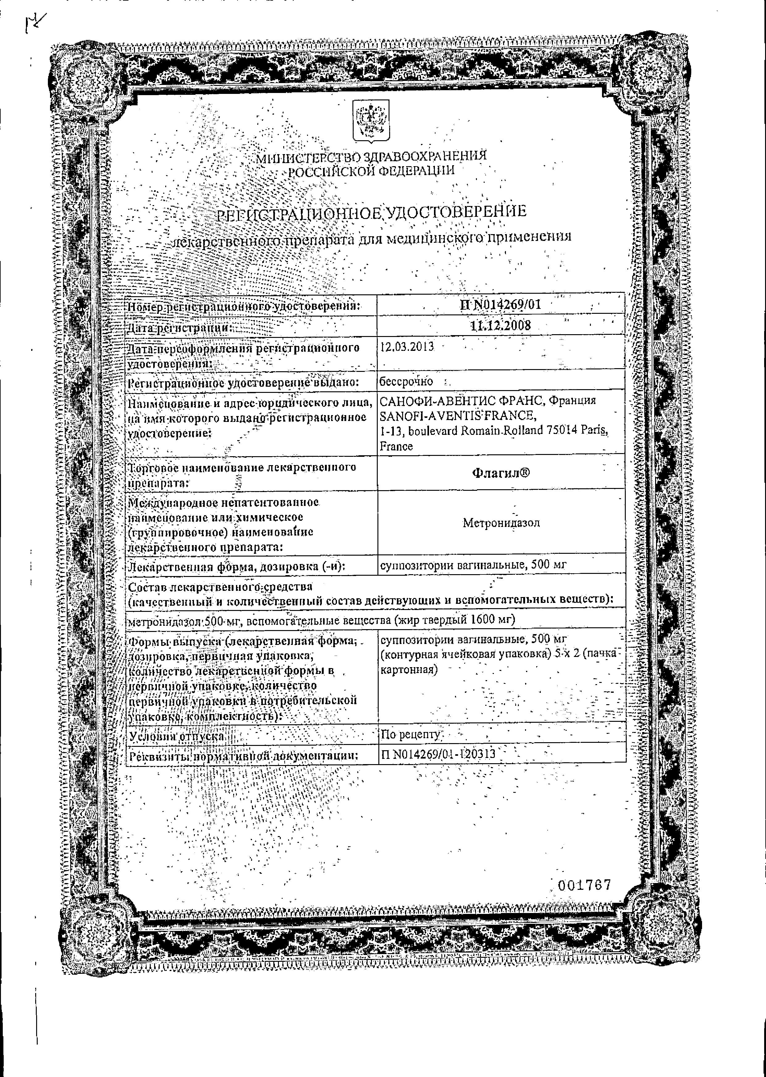 Флагил (свечи) сертификат