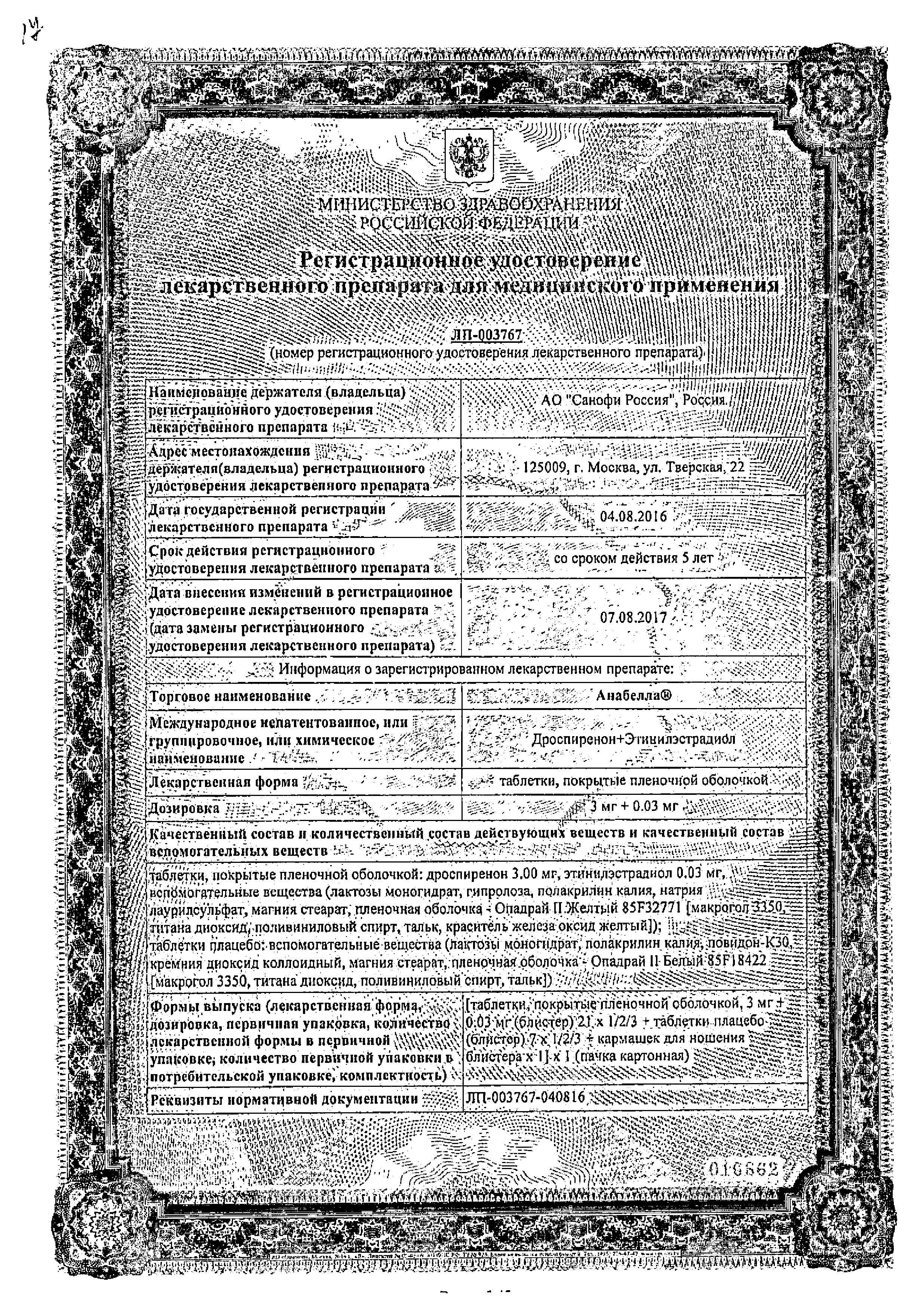 Анабелла сертификат