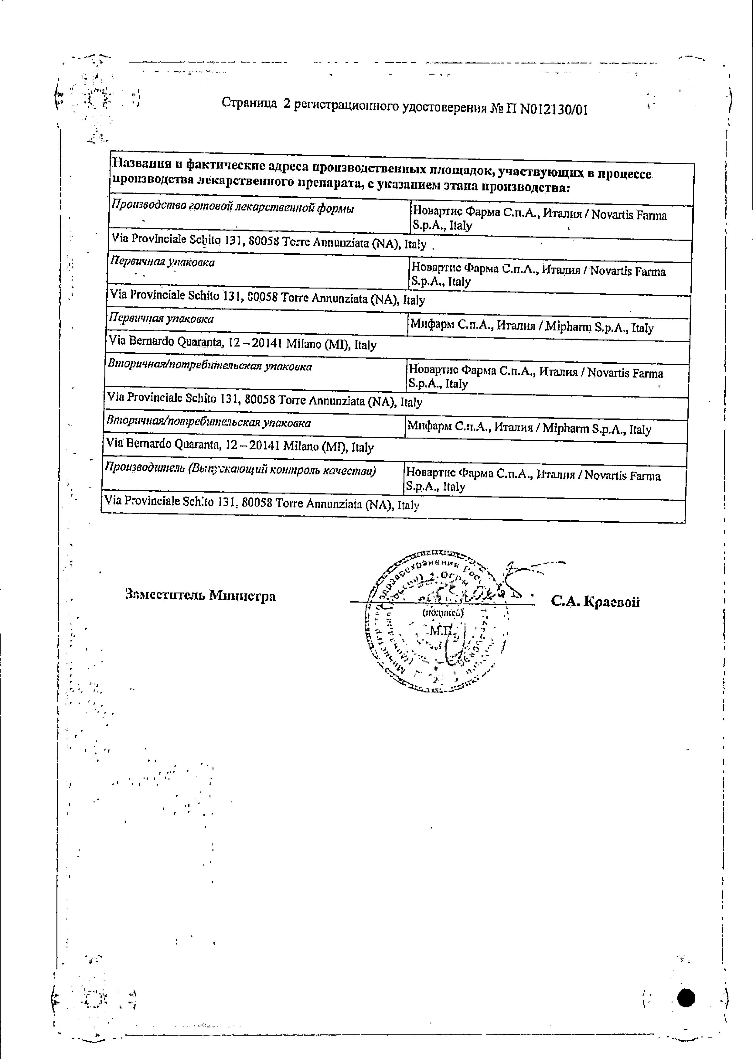 Тегретол сертификат