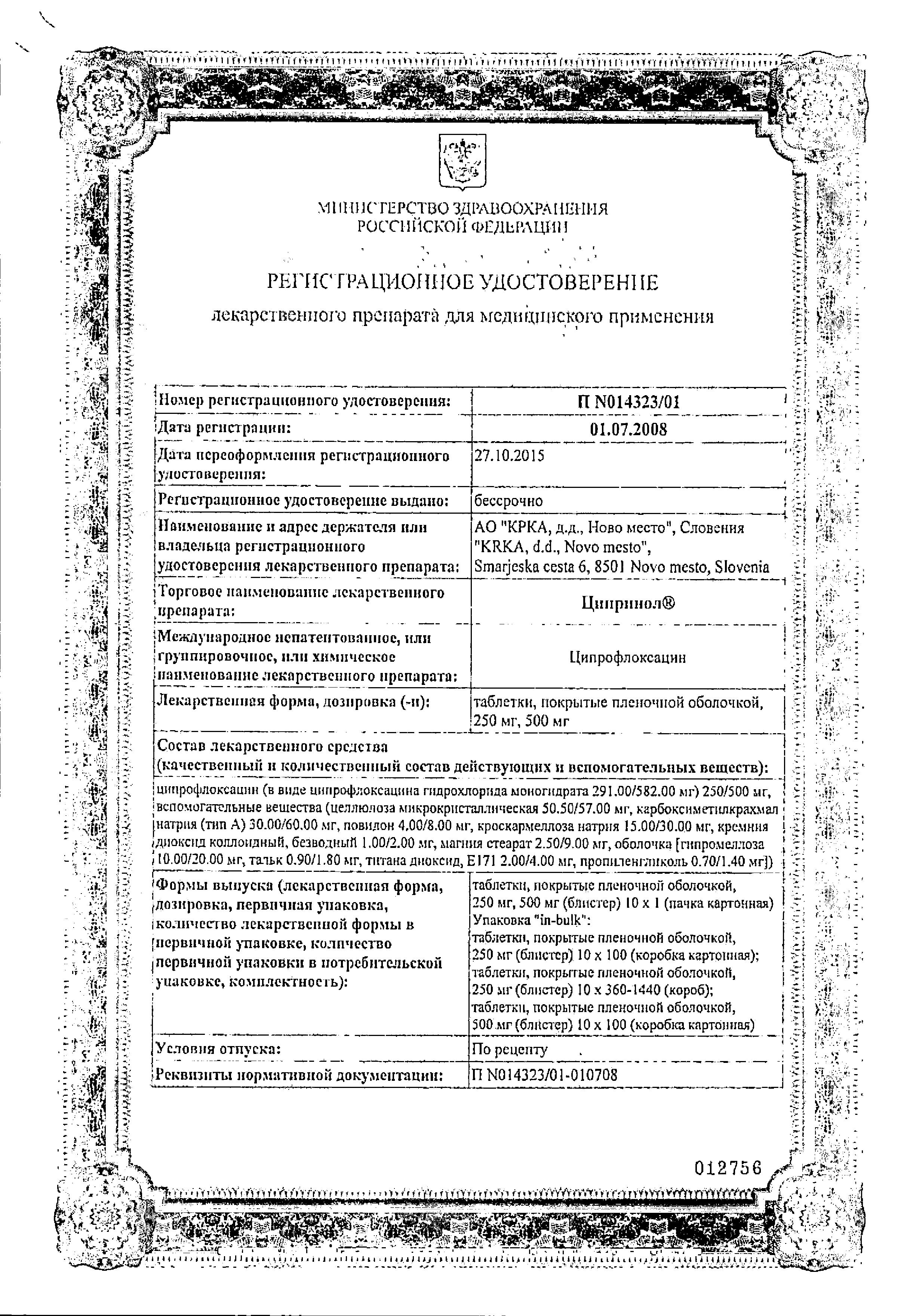 Ципринол сертификат