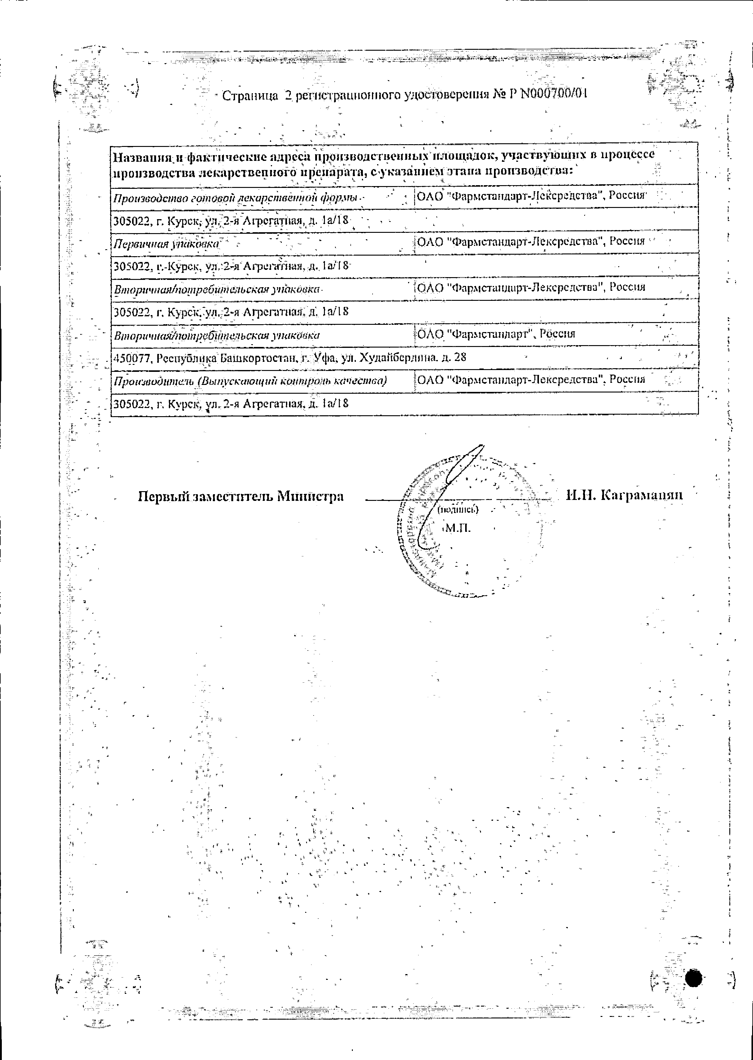 Ко-тримоксазол сертификат