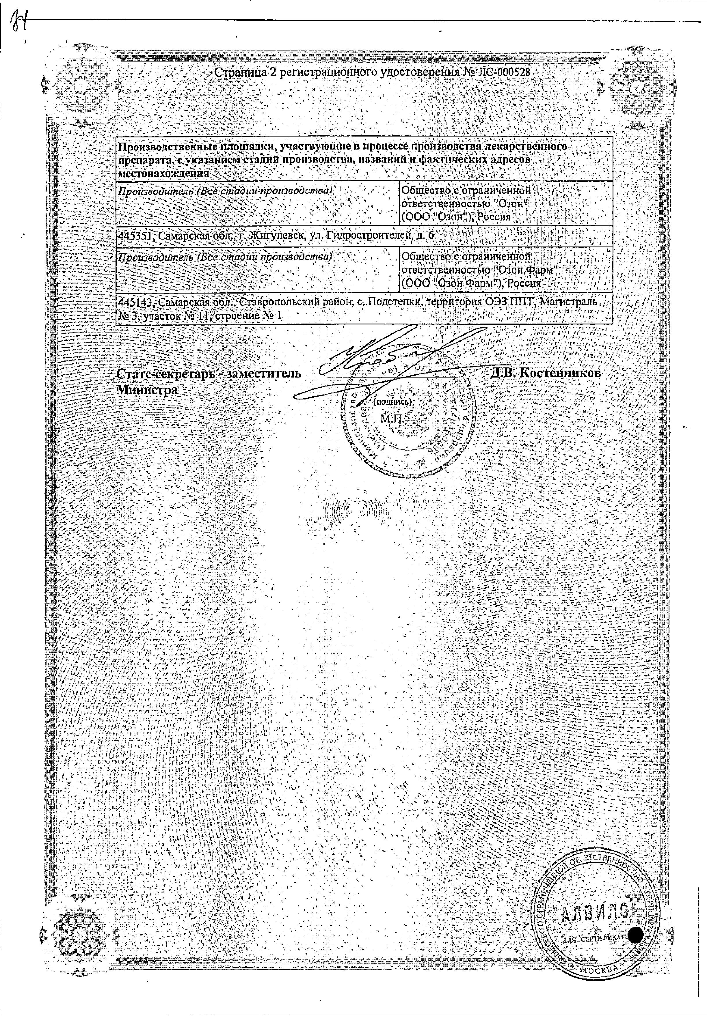 Индапамид сертификат